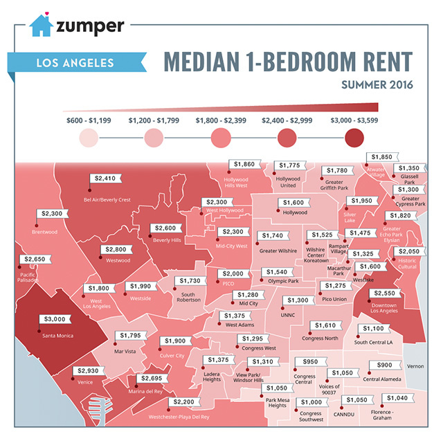 So How Much Does It Cost To Rent An Apartment In L.A. This