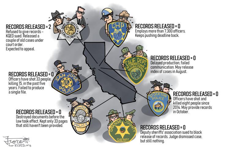 California Cops Are Withholding Public Records Despite New Law