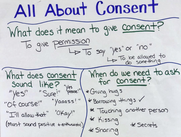 How Explaining Consent To Silver Lake Third Graders Became Part Of The National Conversation