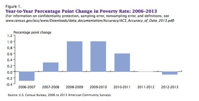 poverty-rates.jpg