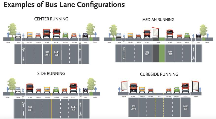 LA Metro's Rapid Bus Plan Is Tearing Eagle Rock Apart: LAist