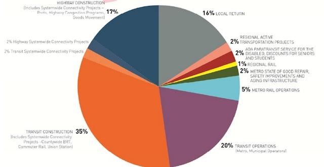 metro-pie-chart-2.jpg