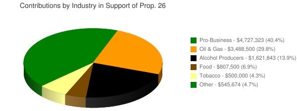 prop-26-funding.jpg