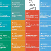 California's New Laws Starting Jan. 1, 2020