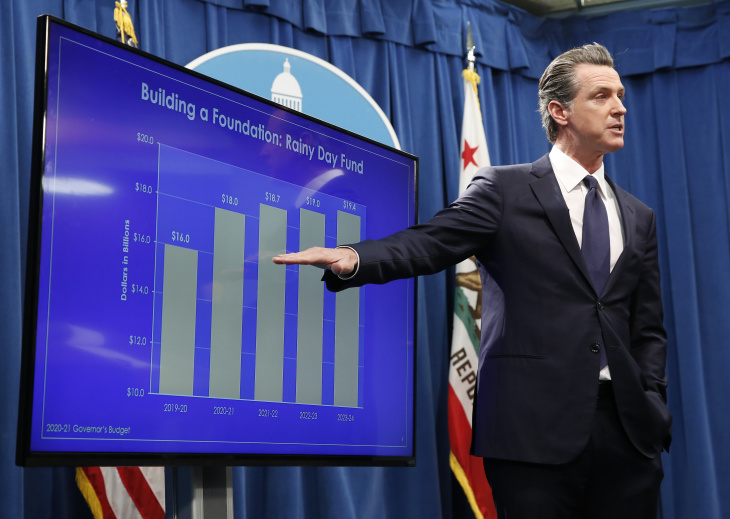 Will Post-COVID Budget Cuts Nix Funding for Climate Action?