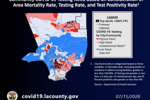 Why LA Is Shifting Its COVID-19 Testing Strategy From Free-For-All To Targeted Access