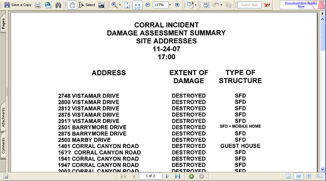 corral fire damage list