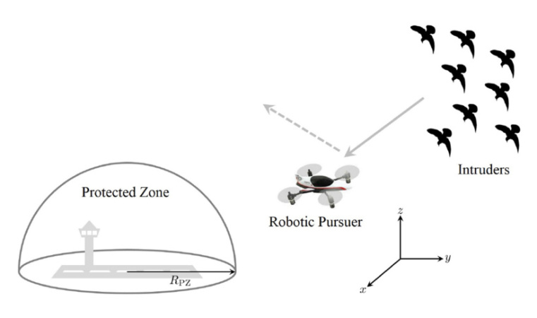 A Caltech Scientist Is Training Drones To Herd Birds Away From Airplanes